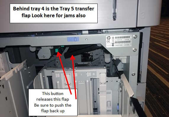 Behind tray 4 transfer flap button